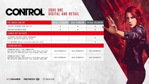 Control ofrecerá contenido exclusivo para los usuarios de PS4 Imagen 2