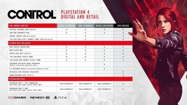 Control ofrecerá contenido exclusivo para los usuarios de PS4 Imagen 3