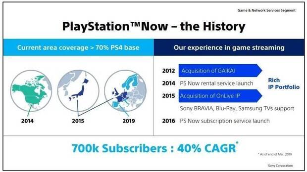 PlayStation 5: La transición será 'rápida y fluida' según Sony Imagen 4