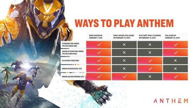 EA: 'Los lanzamientos tradicionales de videojuegos están desfasados' Imagen 2