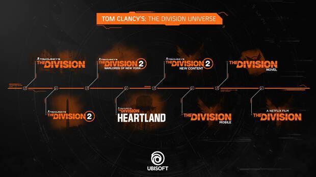 The Division universe roadmap.