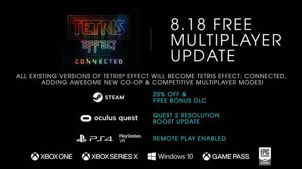 Tetris Effect actualizaci