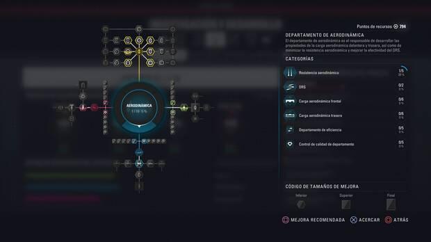 F1 2018 - Modo Carrera Profesional - Investigación y desarrollo