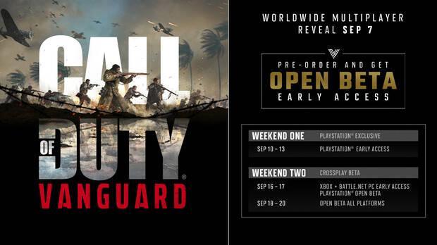 Cómo acceder a la beta de Call of Duty: Vanguard.