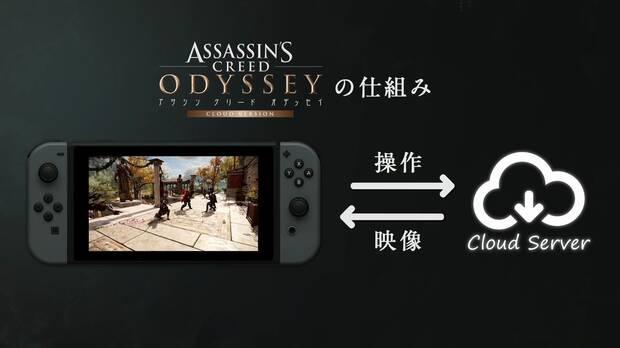 Anunciada una versión de Assassin's Creed Odyssey en la nube para Switch Imagen 2