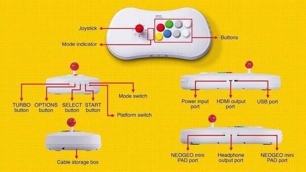 El mando arcade de SNK incluirá 20 juegos de lucha y se lanzará en todo el mundo Imagen 2