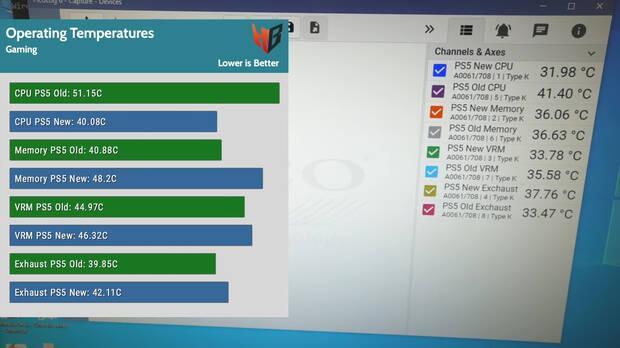 PS5 CFI-11XX se calienta m