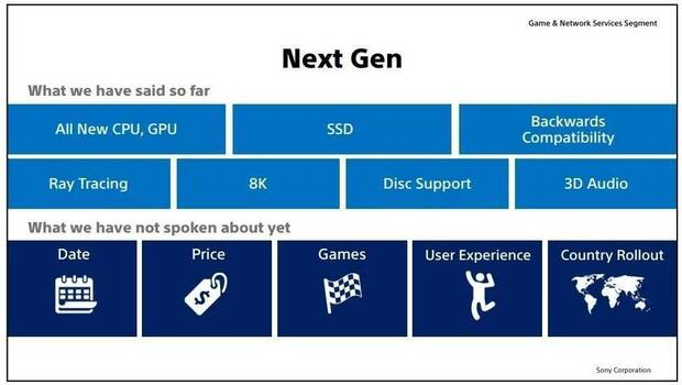 PlayStation 5: La transición será 'rápida y fluida' según Sony Imagen 3