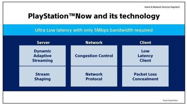 PlayStation 5: La transición será 'rápida y fluida' según Sony Imagen 6