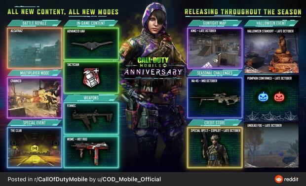 Call of Duty: Mobile - Todas las novedades del aniversario, temporada 11