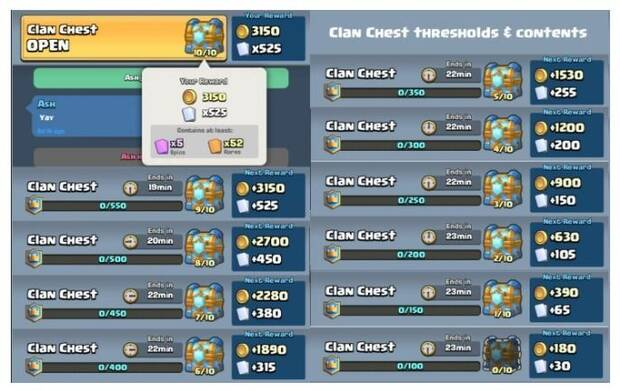 cofres de clan clash royale