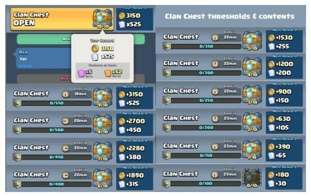 cofres de clan clash royale