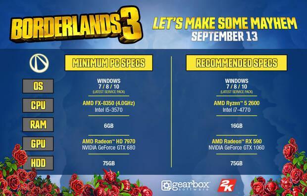 Borderlands 3 confirma sus requisitos mínimos y recomendados en PC Imagen 2