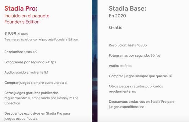 Google Stadia tendrá una versión gratuita en 2020: Así es Stadia Base Imagen 2