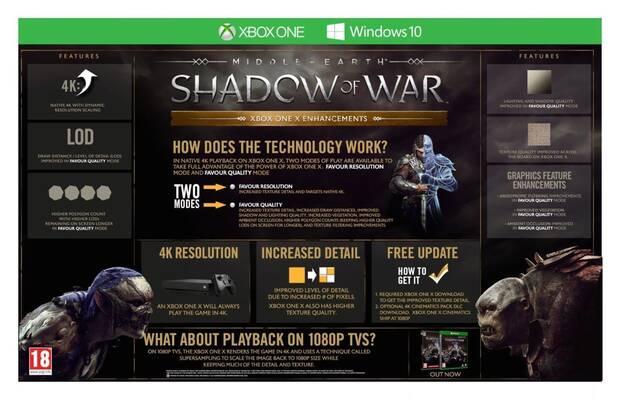 La Tierra Media: Sombras de Guerra detalla sus mejoras en Xbox One X Imagen 2