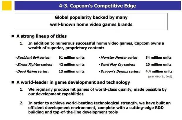 Resident Evil vende 91 millones de copias; Devil May Cry 20 millones Imagen 2