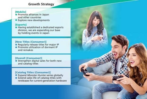Capcom estrategia financiera