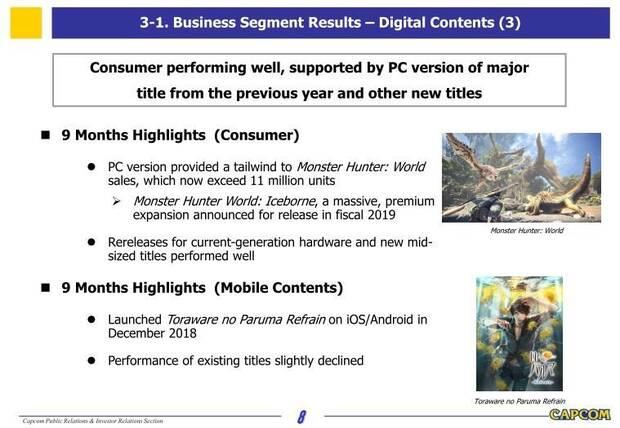 Monster Hunter World supera los 11 millones de copias vendidas Imagen 2