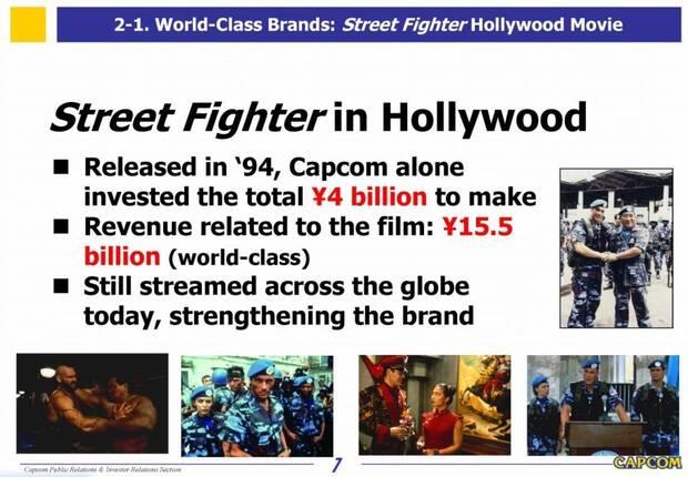 La película de Street Fighter todavía genera medio millón de dólares al año Imagen 2