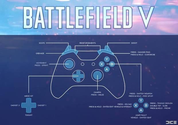 Battlefield 5 - Controles consola