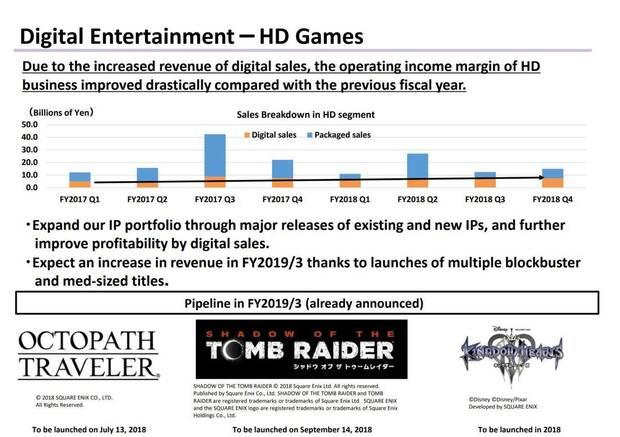 Kingdom Hearts 3 sigue fijando su lanzamiento en 2018 Imagen 2
