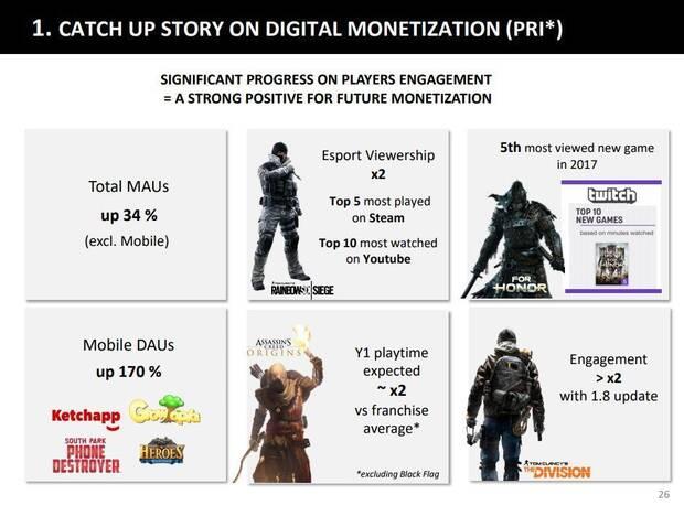 Ubisoft: calidad y libertad son la clave para las cajas de recompensa Imagen 3