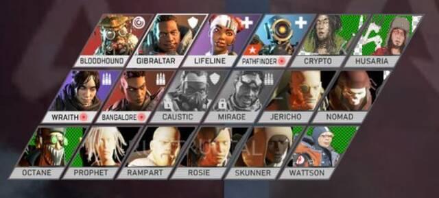Apex Legends: Descubren hasta 8 personajes nuevos en el código del juego