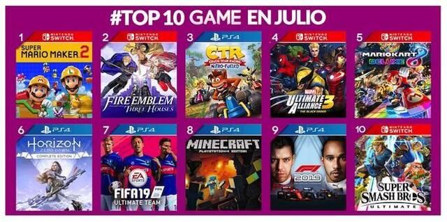 Estos han sido los videojuegos más vendidos en GAME en julio de 2019