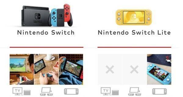 Comparativa: Nintendo Switch Lite vs Nintendo Switch original - ¿En qué se diferencian?