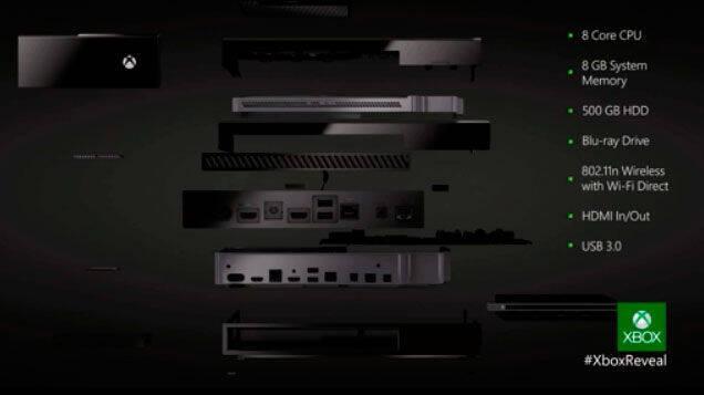 Desveladas las especificaciones técnicas de Xbox One