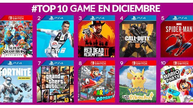 Estos han sido los videojuegos más vendidos en GAME en diciembre de 2018