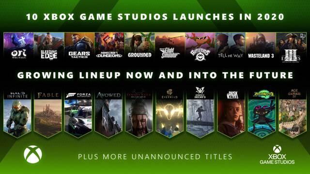 Xbox Game Studios repasa su 2020.