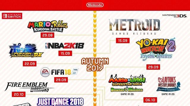 Nintendo actualiza su infografía de lanzamientos para Switch y 3DS