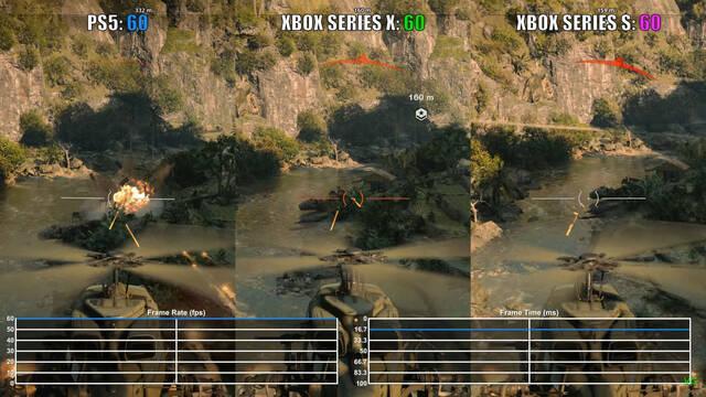 Call of Duty Black Ops Cold War cuál es la mejor versión