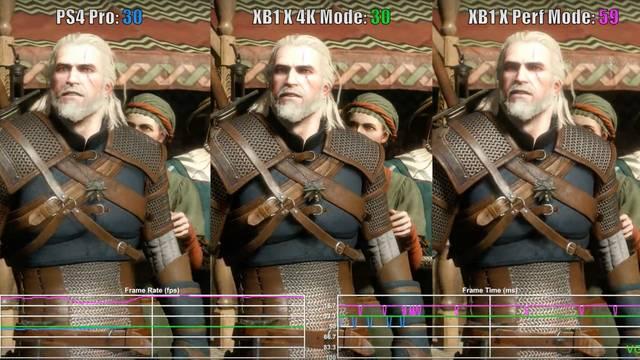 Comparan el rendimiento de The Witcher 3 en PS4 Pro y Xbox One X