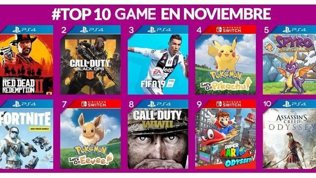 Estos han sido los videojuegos más vendidos en GAME en noviembre de 2018