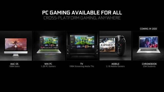 GeForce Now Activision Blizzard