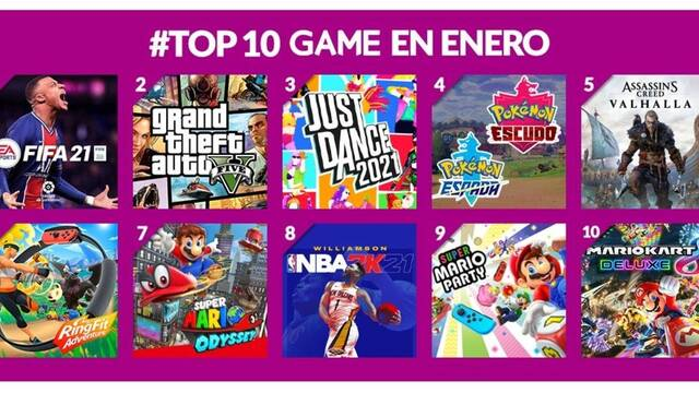 GAME España y los más vendidos de enero 2021
