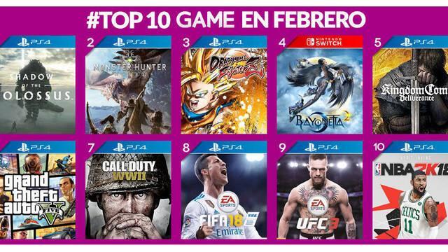 Shadow of the Colossus fue lo más vendido en GAME durante febrero