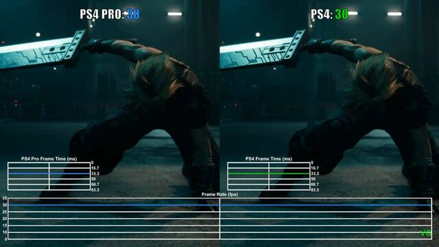 Comparación entre PS4 y PS4 Pro de la demo de Final Fantasy Vii Remake.