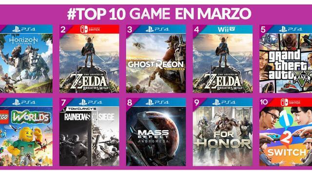Horizon: Zero Dawn fue lo más vendido del mes de marzo en GAME
