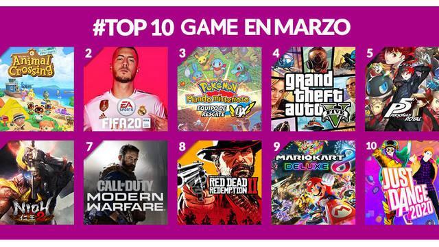 GAME más vendidos de marzo