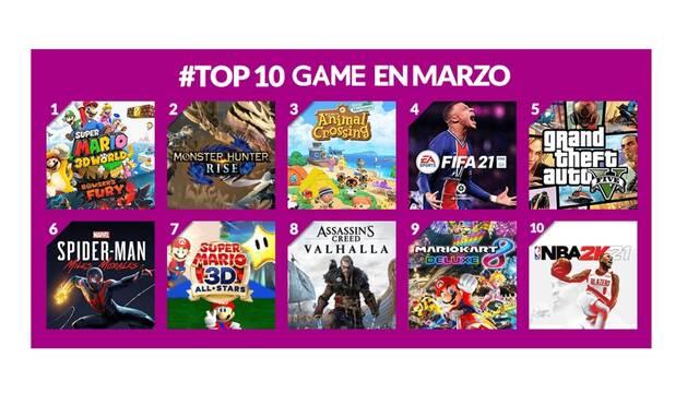 GAME y los más vendidos de marzo 2021