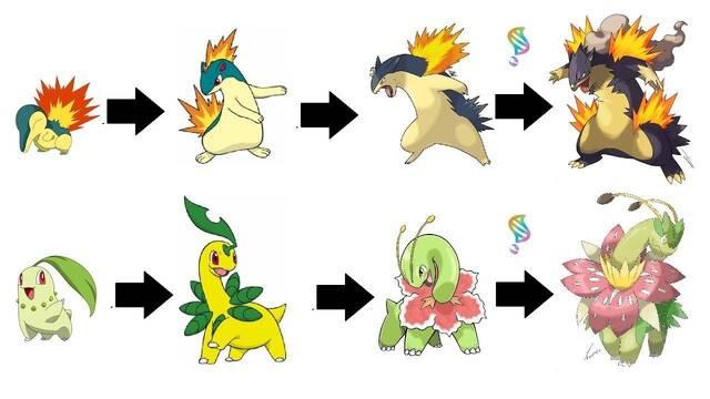 Cómo evolucionar Pokémon en Pokémon Rumble Rush