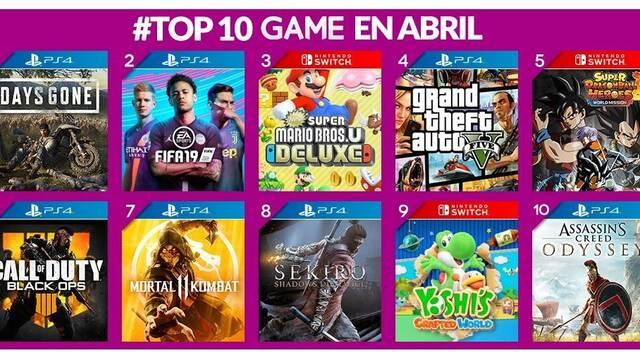 Estos han sido los videojuegos más vendidos en GAME en febrero de 2019