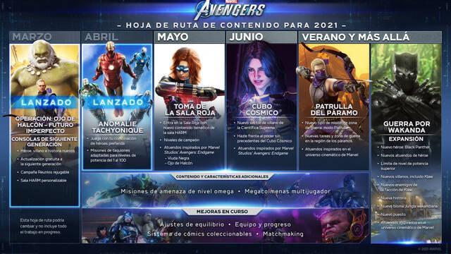 Marvel's Avengers y su nuevo contenido