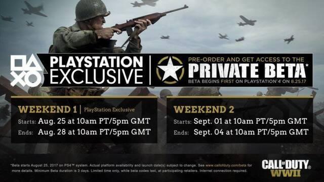 Call of Duty: WWII revela las fechas para su beta