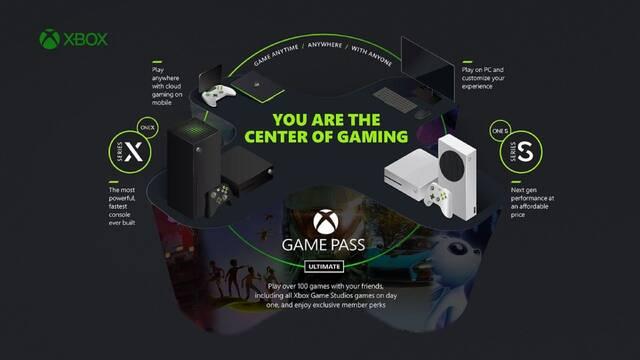 Xbox Game Pass televisor juegos exclusivos cada trimestre