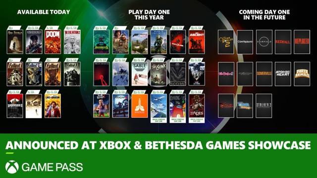 Los juegos de Game Pass anunciados en el E3 2021