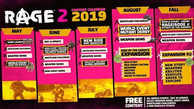 Bethesda detalla sus planes poslanzamiento para Rage 2